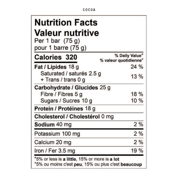 cocoa nutritional facts