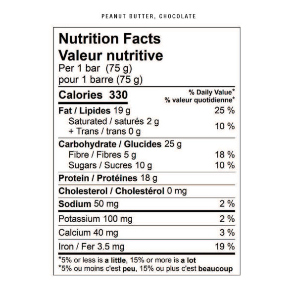 peanut butter chocolate nutritional facts